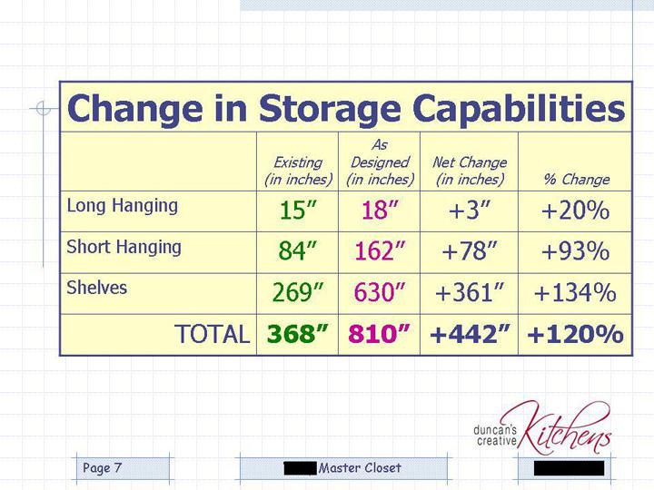 closet-space-changes